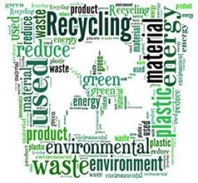 Collage of Recycling Terms